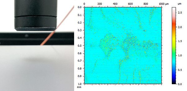 Optoelectronic Film Inspection Using 3D Profilometry