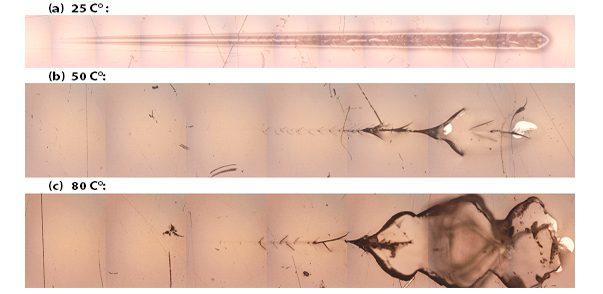 ASTM D7187 Temperature Effect Using Nanoscratching
