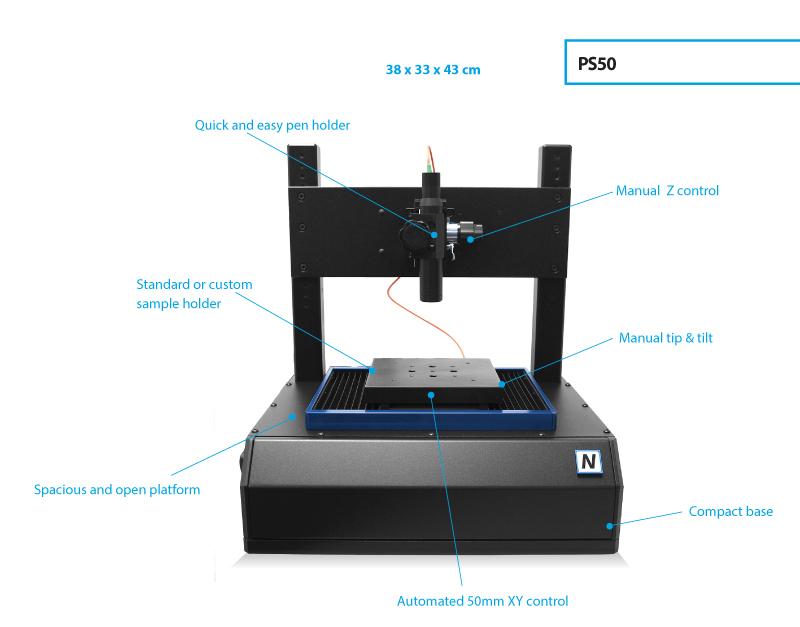 Profilometer Using Superior Chromatic Confocal Profilometry