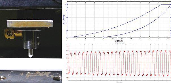 Mechanical Properties of Catheter