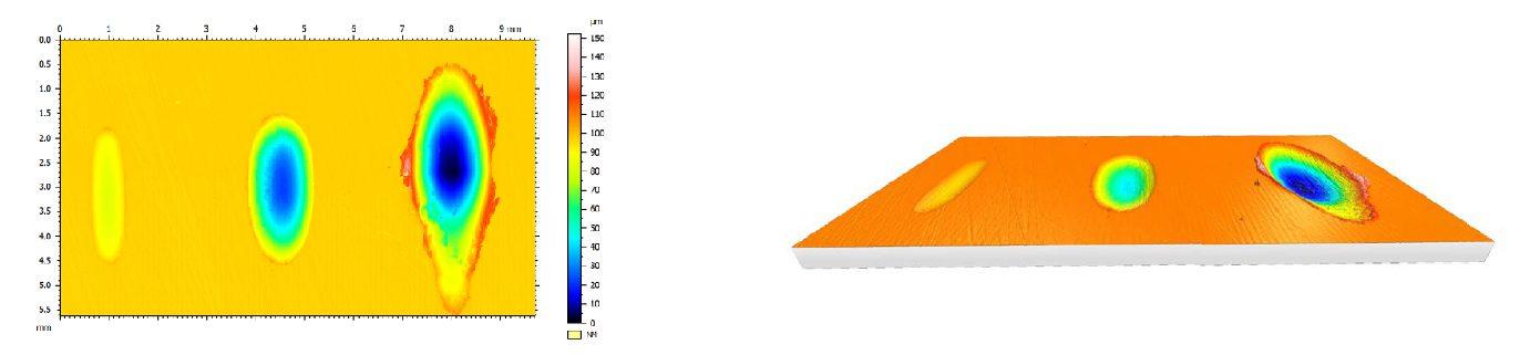 3d wear track profiles - fretting