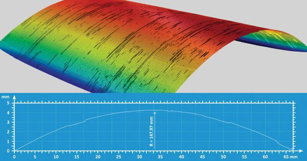 Surface flatness and surface warpage