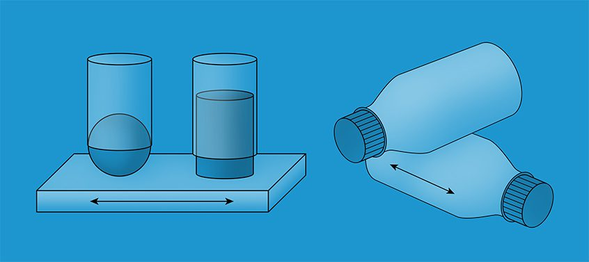 Statica and Dynamic Coefficient of Friction Testing